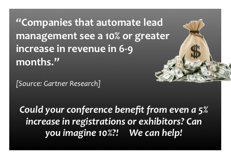 Companies that automate lead management see a 10% or greater increase in revenue in 6-9 months.