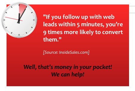 If you follow up with web leads within 5 minutes, you're 9 times more likely to convert them.